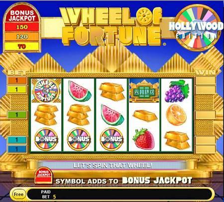 tn-wheel-of-fortune-slots